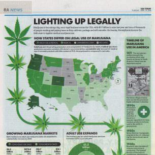 Marijuana 3 wm