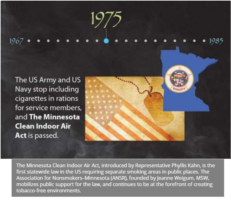 Smoking 1967 1985 final 10F
