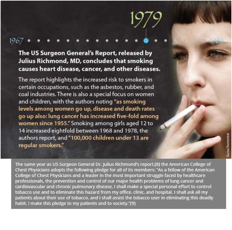 Smoking 1967 1985 final 16F