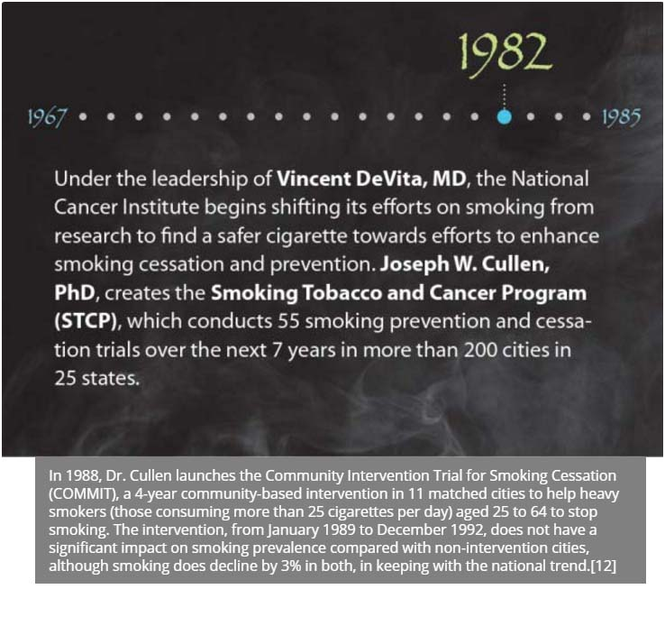 Smoking 1967 1985 final 21F