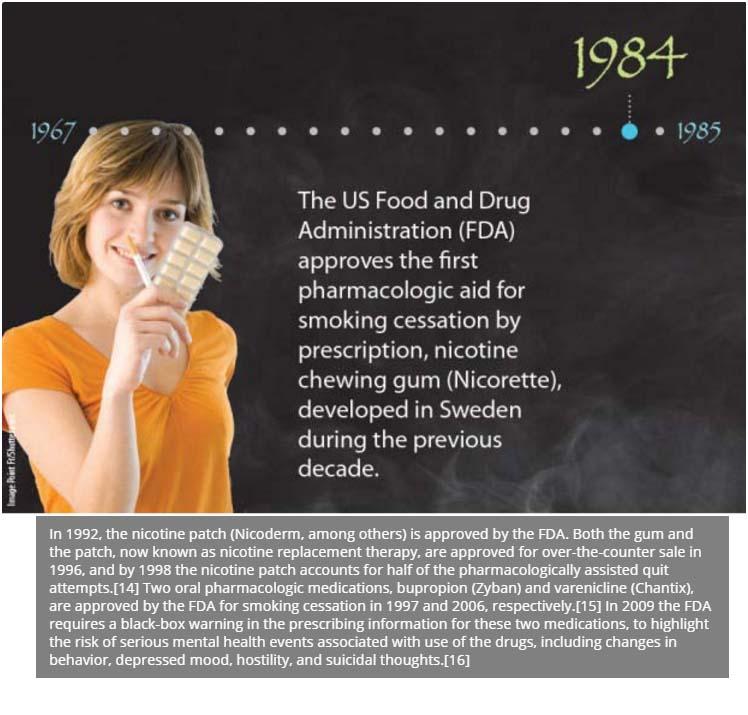 Smoking 1967 1985 final 25F