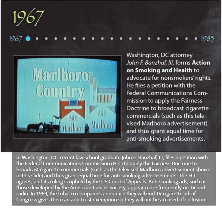 Smoking 1967 1985 final 2F