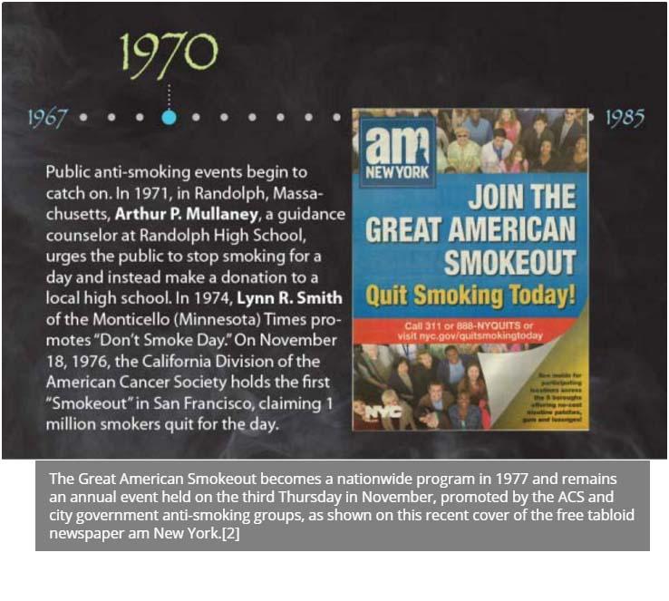 Smoking 1967 1985 final 5F