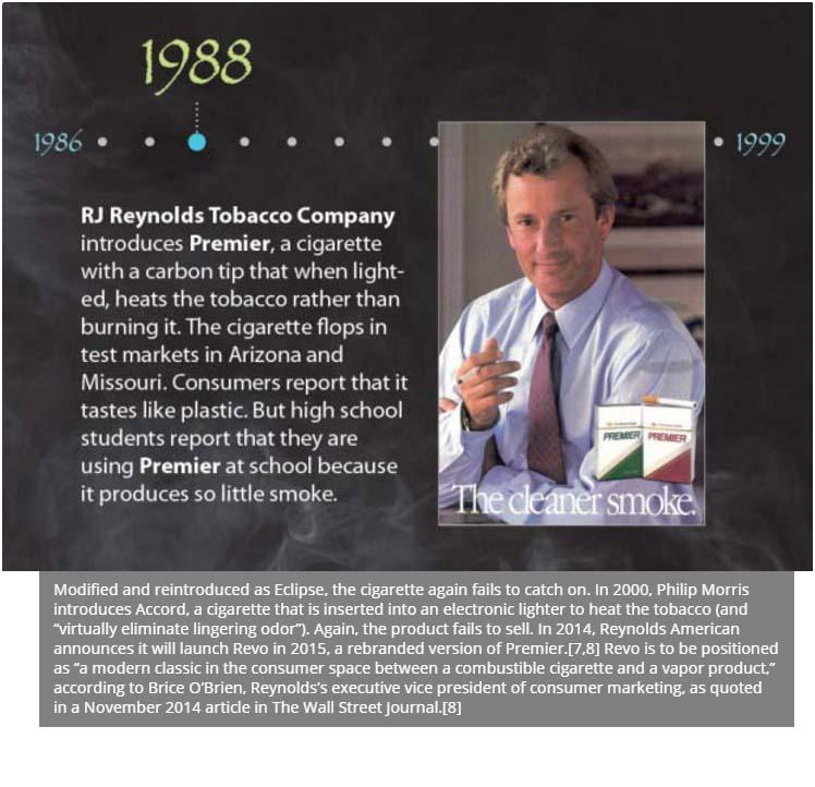 Smoking 1986 1999 04
