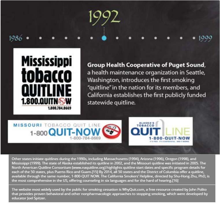 Smoking 1986 1999 08