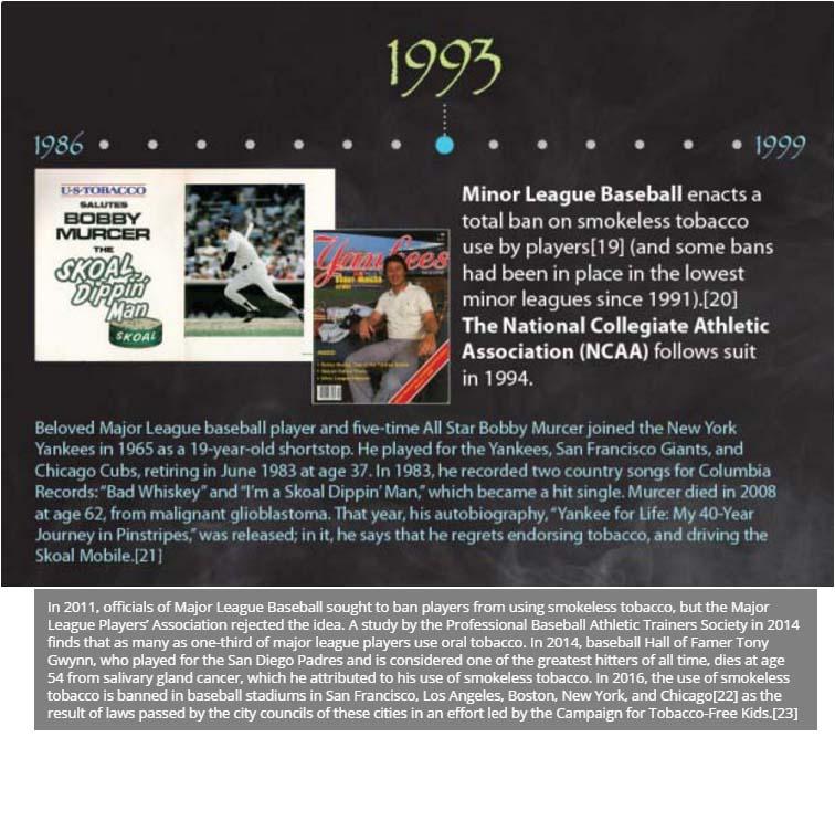 Smoking 1986 1999 10