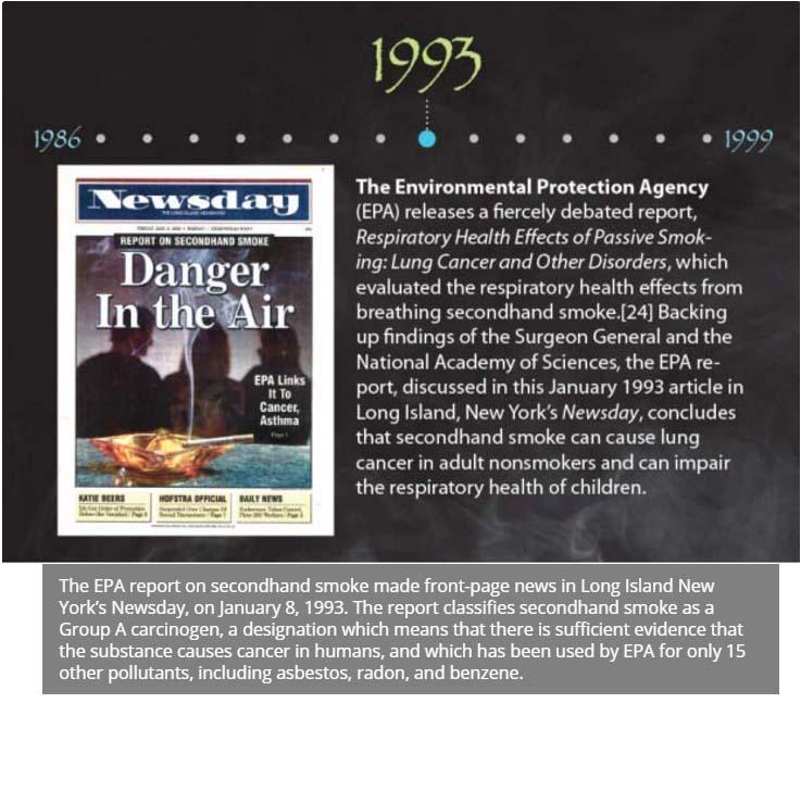 Smoking 1986 1999 11