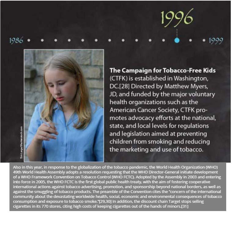 Smoking 1986 1999 15