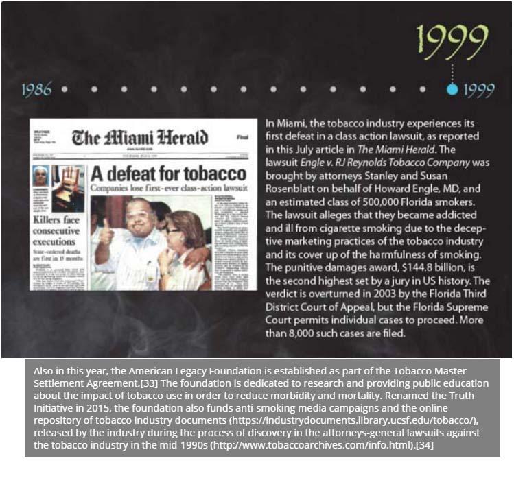 Smoking 1986 1999 18