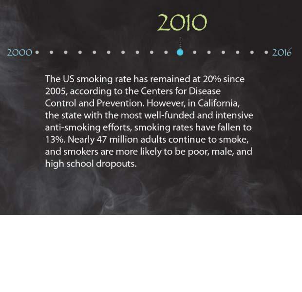 Smoking 2000 2016 final 23c 1