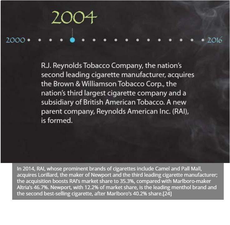 Smoking 2000 2016 final 9c 1