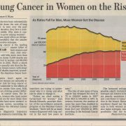 2010 06 08 WSJ Lung Cancer in Women on the Rise Pg 1