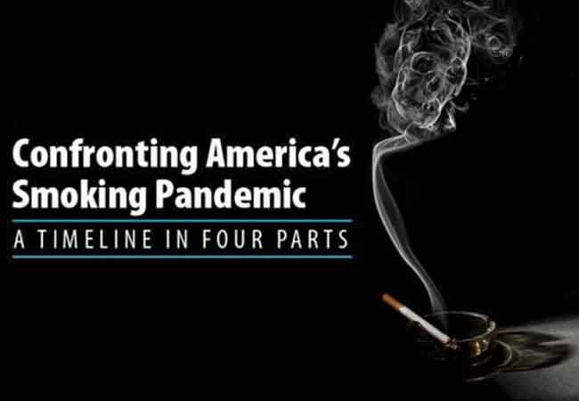 Confronting Americas Smoking Pandemic A Timeline in Four Parts