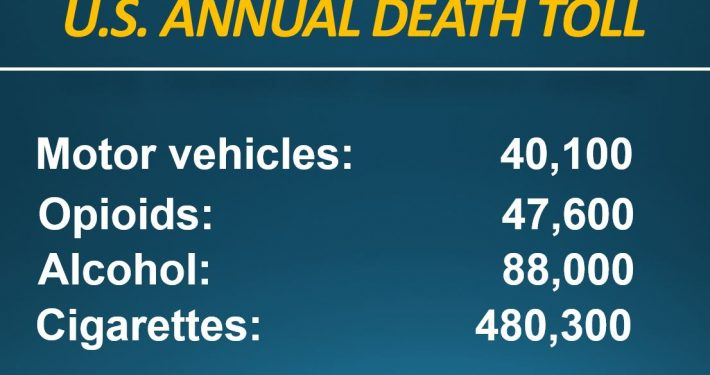 Deaths from Vehicle Accidents, Opioids, Alcohol, and Cigarettes